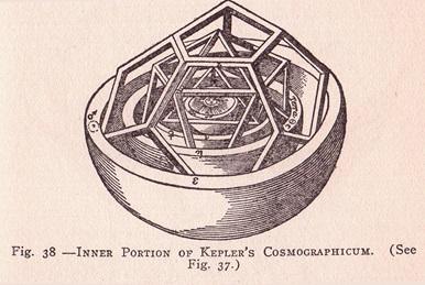 Cosmographicum KEPLER